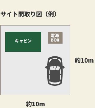 サイト間取り図(例)